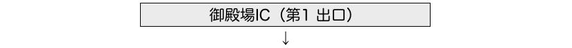 大井松田・秦野方面から御殿場インター